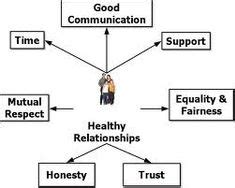 Relationship between education and employment essay